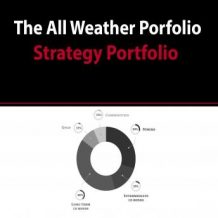 All Weather Portfolio Strategy Portfolio